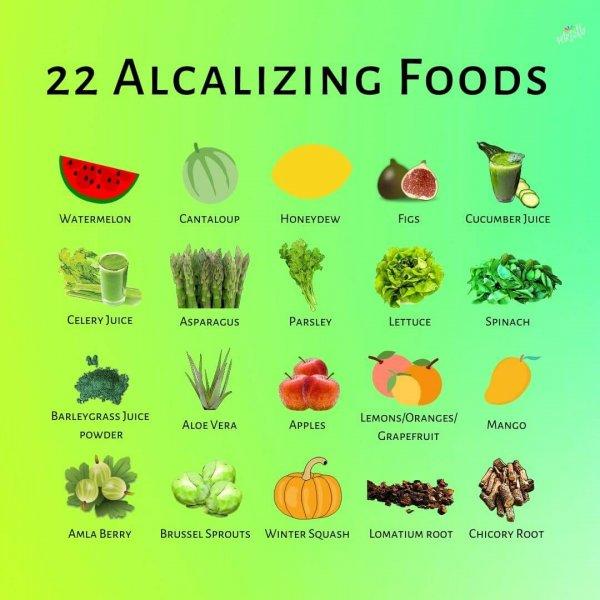 Alkalizing Foods