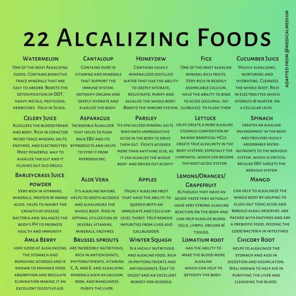 Alkalizing Foods 2